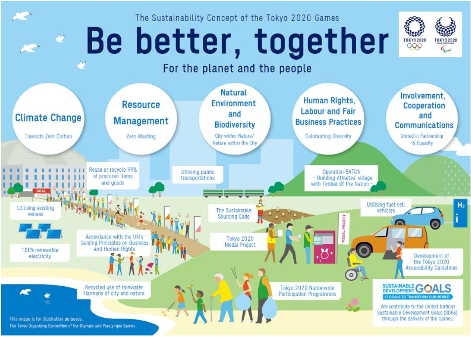 Tokyo Olympic 2020 | be better together digimusketeers